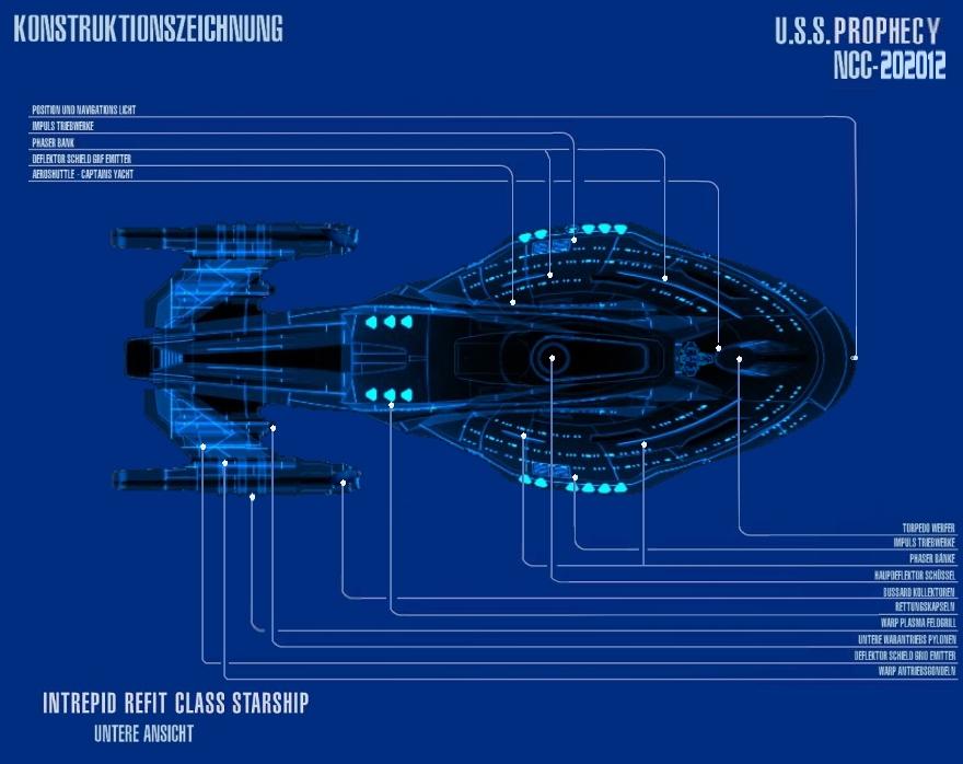 Blueprints Prophecy – ÖSF Zentraldatenbank